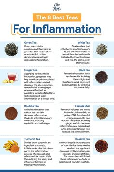The 8 Best Teas For Reducing Inflammation - Cup & Leaf #tea #tearecipe #teainfographic #infographic #teaforhealth #healthbenefitsoftea #healthyliving #naturalremedy #naturalhealth