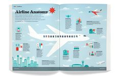 Spread in Southwest Airlines in-flight magazine.
