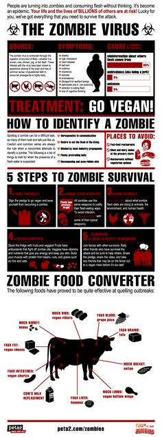 Flesh Is for Zombies | Campaigns | peta2.com