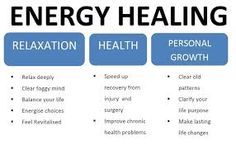 What is energy work? Because we are all energy and all connected through vibration we can move into anyone's energy field(s). This field so to speak. What Is Energy, New Energy, Mind Body Spirit, Mind Body Soul, Anxiety Self Help, Usui Reiki, Systems Biology, Endocrine System, Reiki Energy