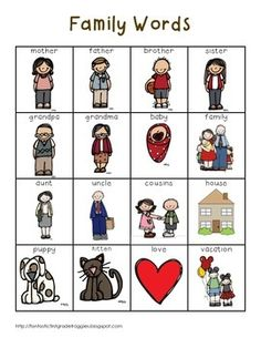 This is a pack of for your writing center or word wall. They are a set of family words. This pack contains a full page list (color and black and white versions), word strips, and word wall cards. My kids love to use them to help them spell words or