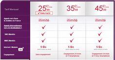 Virgin Mobile : les offres Pro deviennent « VIP » - http://www.ccompliquer.fr/virgin-mobile-les-offres-pro-deviennent-vip/