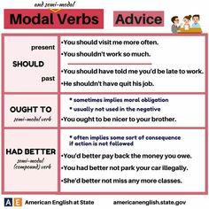Modal verbs - Advice