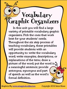 "TEACHING VOCABULARY! Expand your students' vocabulary with this amazing 141 page unit. A variety of posters were created to differentiate. 180 different ""buzzwords"" as well as open word strips to create your own ""buzzwords"". ~ A large variety of vocabulary graphic organizers, foldables and printables for individual, group and whole class lessons ~ Best practices teaching guide for vocabulary instruction. $"