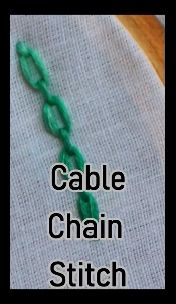 Cable Chain Stitch Cable Chain Stitch ,Embroidery, etc. Learn how to work a cable chain stitch in Related posts:Herrenschuhe - How to knit for beginners step by stepfashion illustration. Chain Stitch Embroidery, Hand Embroidery Videos, Embroidery Stitches Tutorial, Flower Embroidery Designs, Creative Embroidery, Simple Embroidery, Sewing Stitches, Learn Embroidery, Hand Embroidery Stitches