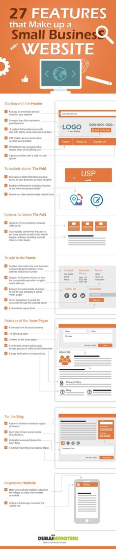 27 Features that Make up a Small Business Website #Infographic ~ Visualistan
