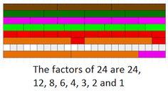 Using cuisenaire rods to show prime factors