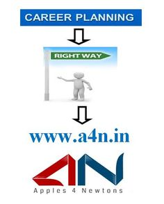 A4N- Holistic approach with detailed analysis of Industry Demand Vs Courses Vs Colleges analysed across performance in placements, Industry connect, faculty Quality, Infrastructure and Conducive environment for learning.http://a4n.in/