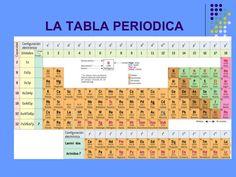 Presentacin metales y no metales maribel qumica pinterest presentacin metales y no metales maribel urtaz Choice Image