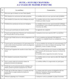 Mod le lettre d 39 attestation travaux en document word for Application suivi de chantier