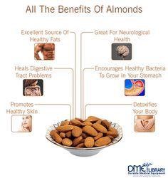 Almonds are incredibly wholesome, have you heard they have these types of health benefits?