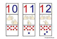 Resultado de imagen de constellation doigts étiquettes gs Subitizing, Constellation, Advent Calendar, Preschool, Playing Cards, Teaching, Holiday Decor, Sierra, Worksheets