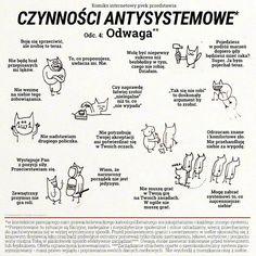 Czynności Antysystemowe - pvek