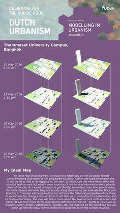 WEEK 6: Modelling in Urbanism on the example of Thammasat University Campus, Bangkok