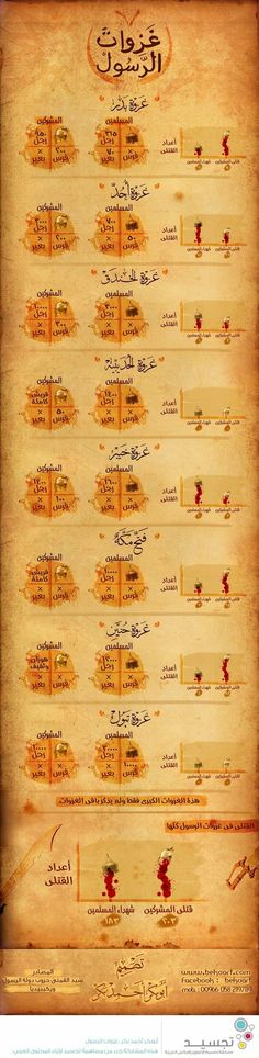 the messenger,the names,Allah, Islam Beliefs, Islamic Teachings, Islam Quran, Islamic Inspirational Quotes, Religious Quotes, Islamic Quotes, Islamic Posters, Muslim Religion, Islam Muslim
