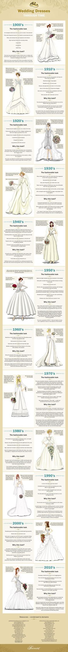 Bridal gown fashion trends have changed so much in the last century! Which wedding dress decade's style is your favorite?