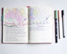 Guest poster Erin Nichols explains her 5 essential bullet journal pages, why they're so important, and why everyone should try them at least once!