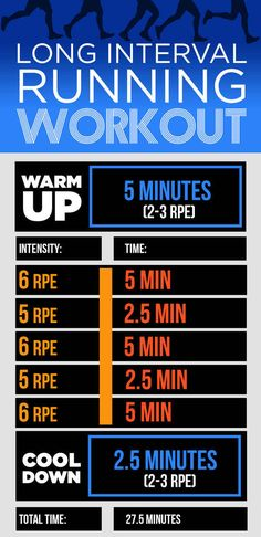 If you want to run a 10K, this workout will get you used to running at race pace for longer intervals and help you focus on how it feels to run at a target pace for a sustained period of time.  Make it harder: Add additional hard running intervals.  Make it easier: Increase your rest period, or take extra rest halfway through.