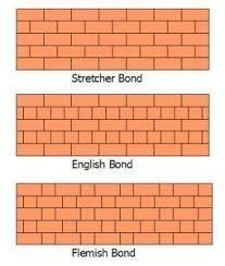 English Bond Brick, Cpvc Fittings, Building A Brick Wall, Brick Bonds, Types Of Bricks, Civil Engineering Construction, Brick Masonry, Brick Block, Brick Patterns
