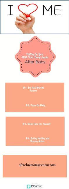 Having a baby can take it's tole on the body, learning to fall in love with your body after having a baby can be hard, but it is possible.