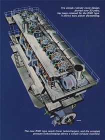 Remo, Steam Engine, Diesel Engine, 30 Years, Cover Design, Engineering, Boats, Big, Water