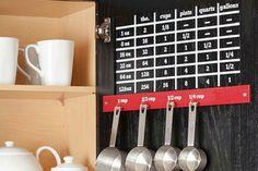 8 tips voor een opgeruimde, strakke keuken! - Welbewust leven
