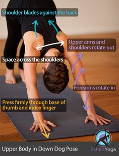 Good videos teaching cues-Precise and mindful alignment is part of a nutritious, nurturing yoga practice. Behold proper arm Rotation in Downward Dog.