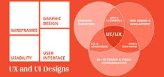 ixd inforgraphics - Google Search