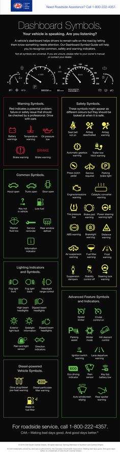 Have you ever wondered what the dashboard symbols mean? To make things easier, we created this handy guide. Enjoy!
