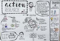 Action Research - Sonya Terborg