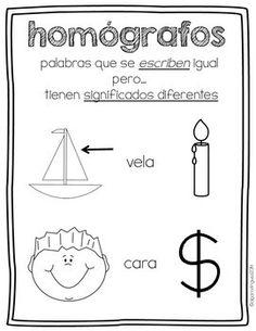 CARTELES DE GRAMáTICA Y ESTUDIO DE PALABRAS - TeachersPayTeachers.com