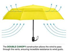 British Umbrella The Ben Ultra Strong Double Canopy Travel Construction Windproof Umbrella with Auto Open Close Button LEMON YELLOW -- Click image for more details. (This is an affiliate link)
