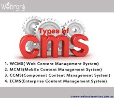 Enterprise Content Management, Online Programs, Programming, Software, Simple, Computer Programming, Coding