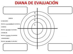 Student Evaluation Form Sample PDF- 7 free student