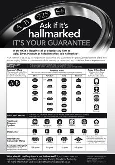 One of the requirements of the Hallmarking Act 1973 is that all dealers supplying precious metal jewellery shall display a notice explaining the approved hallmarks.    This must be the notice produced by the British Hallmarking Council, as shown left.