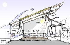 Moving Schools / Building Trust + Ironwood Sustainable