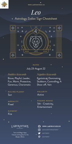 Zodiac Sign Leo Cheat Sheet and Infographic - The Zodiac Sign Leo Symbol - Personality, Strengths, Weaknesses | Astrology, horoscope, zodiac, zodiac signs, magick, mysticism, occult, divination, witch, witchy, witchcraft, pagan, paganism, tarot, elements, grimoire