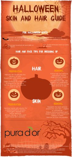 Halloween Hair and Skin Tips