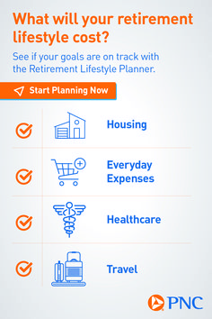 Project the cost of your retirement lifestyle and see how it compares with your retirement income need. Retirement Strategies, Retirement Planning, Roth Account, Nursing Home Activities, Money Plan, Math Tutor, Budgeting Money, Professional Development, Finance Tips