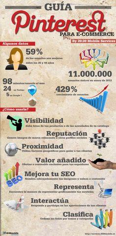 Infografía en español que muestra una guía de Pinterest para e-Commerce