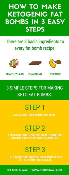 Make your own keto fat bombs by following these 3 easy steps...