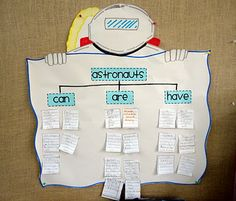 Can-Are-Have Astronaut Space Theme for writing. Love these!