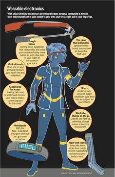 Wearable Computing - There's an app for that