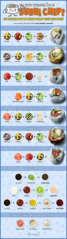 delicious practice dazzling little rolls sushi home make look they that just with your are How to Make Your Own Sushi Rolls With just a little practice you can make sushi rolls at home thYou can find Sushi recipes and more on our website I Love Food, Good Food, Yummy Food, Seafood Recipes, Cooking Recipes, Cooking Tips, Cooking Lamb, Asian Recipes, Healthy Recipes