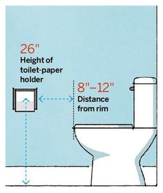 64 Important Numbers Every Homeowner Should Know -- correct placement measurements for bath, kitchen, laundry, office, living room. Seems like this would come in handy and the link to this old house makes me think of my dad Home Renovation, Home Remodeling, Bathroom Renovations, Living Room Renovation Ideas, Bathroom Makeovers, Kitchen Remodeling, This Old House, Tiny House, Bathroom Renos