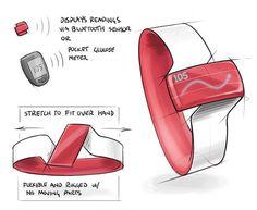 Rapid Plasma Readers : Blood Type Analyzer