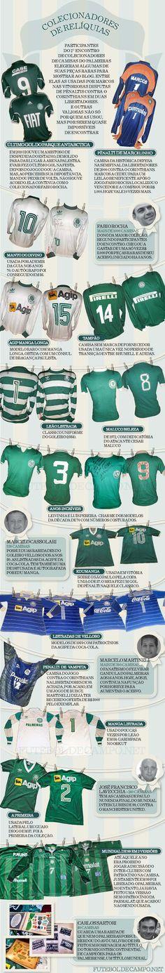 Raridades do Palmeiras