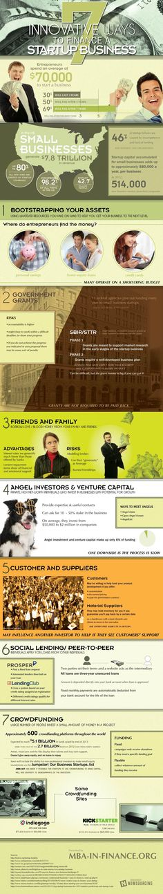 Seven Innovative Ways to Finance a Startup [Infographic] - http://infotainmentnews.net/2013/08/02/innovative-ways-finance-startup-infographic/