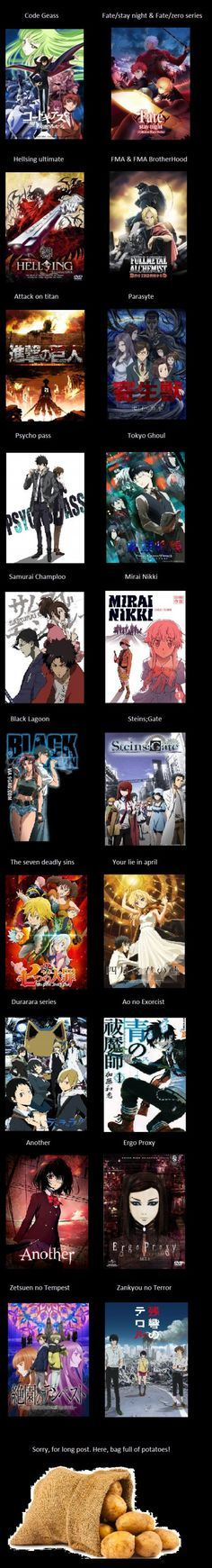 Top 20 favorite (personal opinion) anime list.