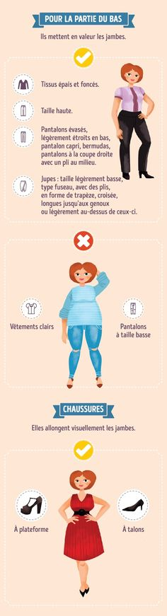 How to use clothes to accentuate your best features and hide imperfections Fashion Infographic, Free Infographic, Silhouette, Fashion Mode, Fashion Outfits, Mode Wax, Dress Body Type, Straight Cut Pants, Apple Body Shapes